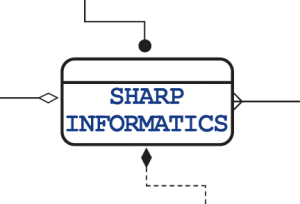Sharp Informatics: Natural Language Modeling Databases for Sharper Data and Sharp Systems
